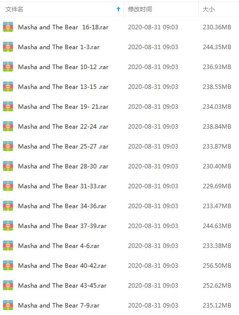 《玛莎和熊》[45集]高清720P百度云网盘-时光屋