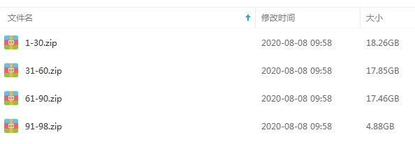 日漫《龙珠改》[全98集]高清1080P百度云网盘下载-时光屋