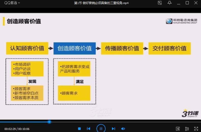 三节课《营销底层思维训练》视频课程百度云网盘下载-时光屋