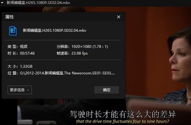 《新闻编辑室》1-3季高清1080P百度云网盘下载-时光屋