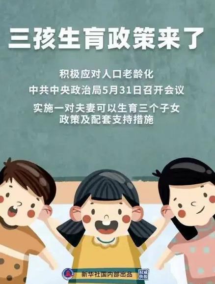 #三孩生育政策来了#应对人口老龄化国家战略、保持我国人力资源禀赋优势-时光屋